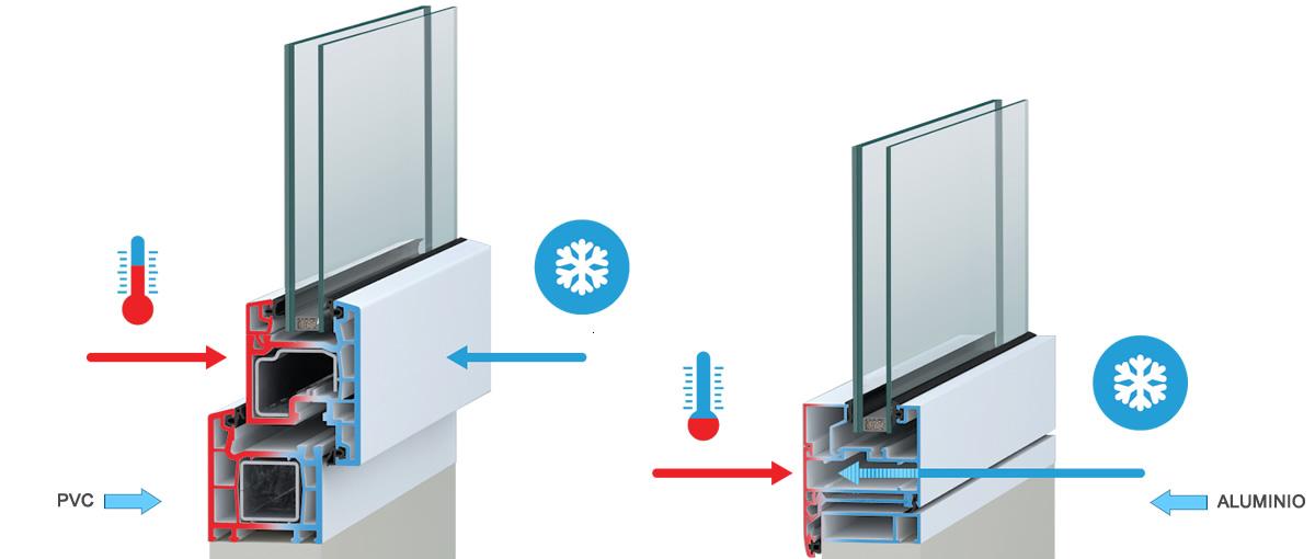 Janelas em PVC ou Alumínio (sem corte térmico)